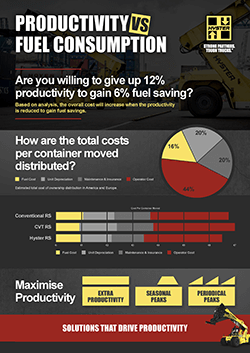 forklift fuel consumption vs productivity
